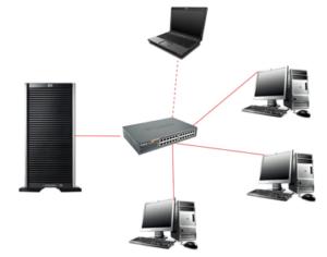 Tugas Server